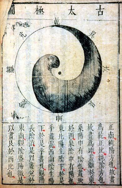 Dibujo del simbolo yin yang