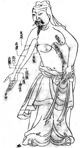 Beneficios de acupuntura meridianos